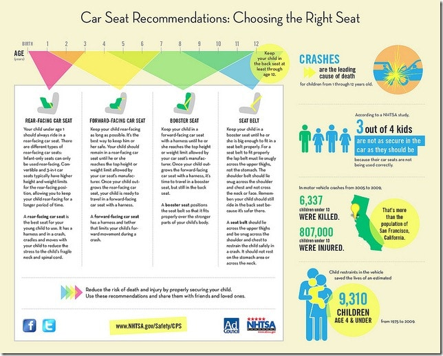 Is your child's car seat safe? Get a car seat safety check! - Albany